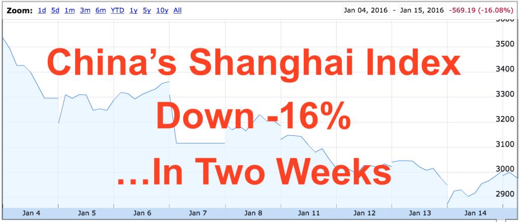 Shanghai Index 2016